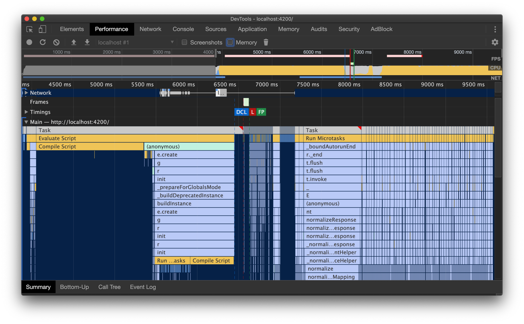 Screenshot of Chrome Dev Tools Timeline for app render